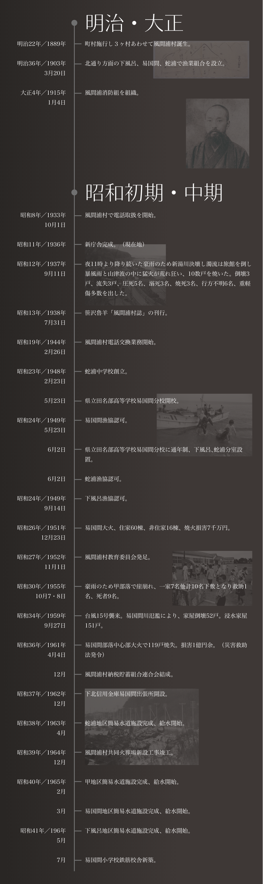 沿革|昭和中期まで